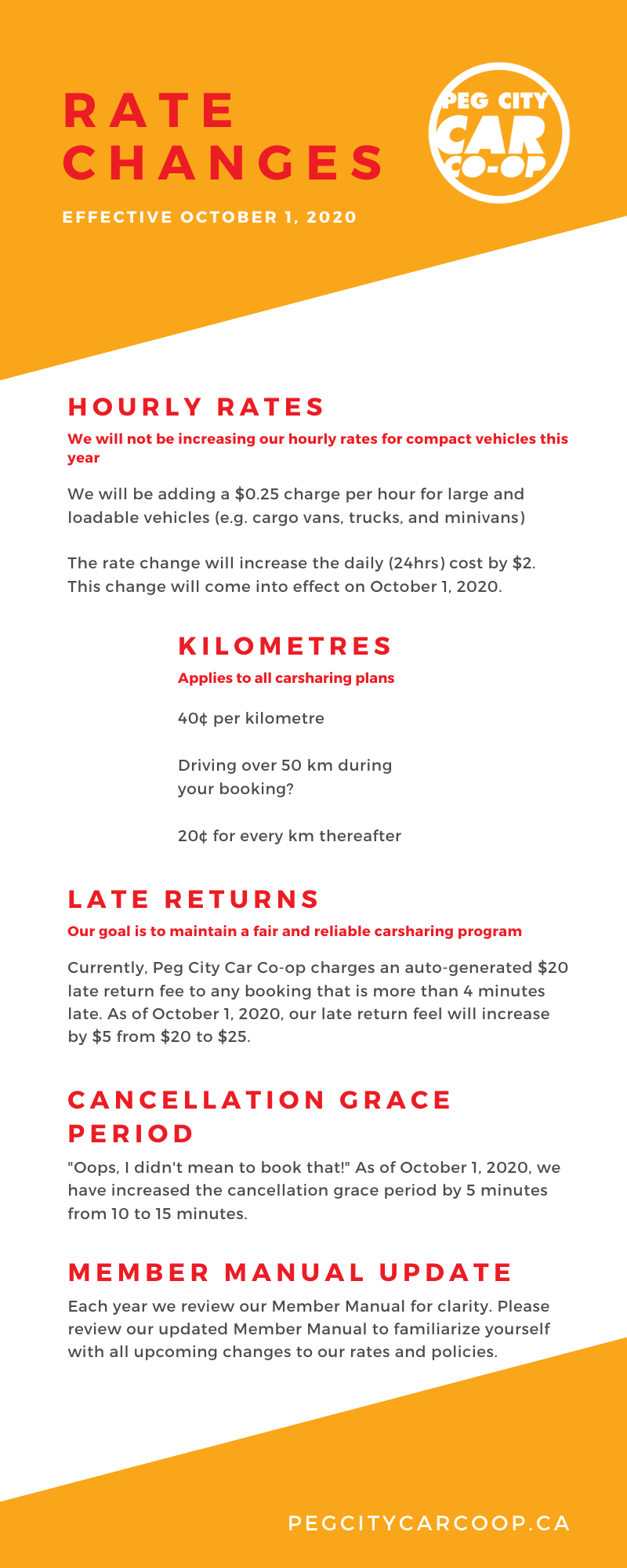 2020 Rate changes for Peg City Car Co-op. infographic.